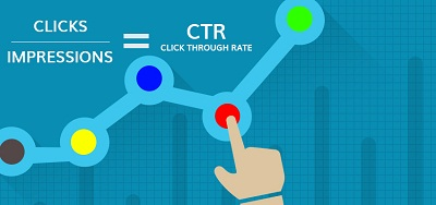 Click_Through_Rate