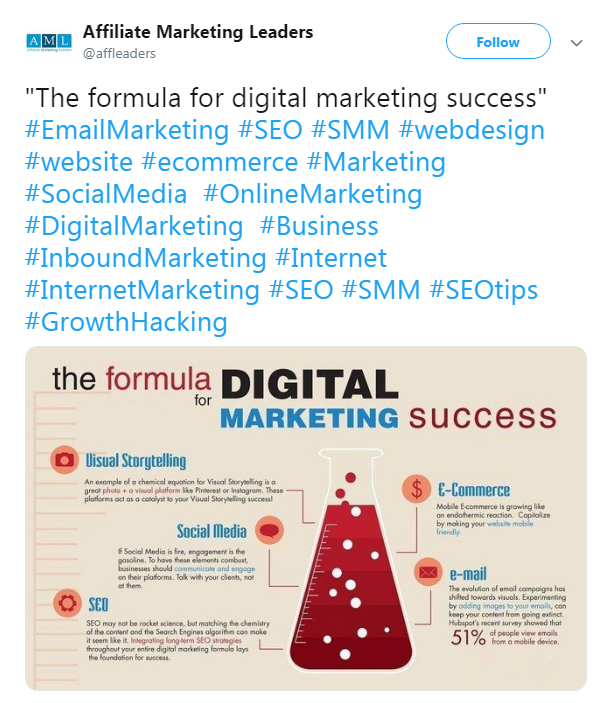 affiliate digital marketing