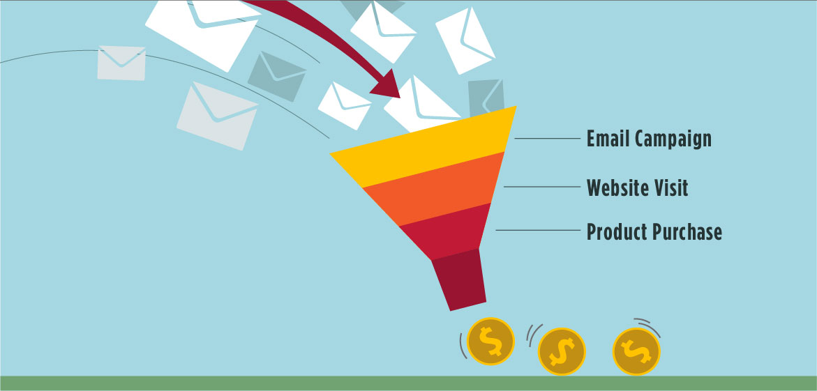 MailChimp-email-design